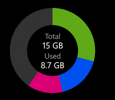 free memory in windows phone