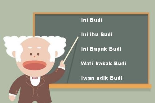 Tak akan ada lagi cerita mengenai Budi, juga bapak dan ibunya di buku SD.