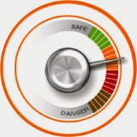 threatometer