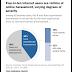 40% dintre utilizatorii de Internet americani afirmă că au fost hărțuiți online