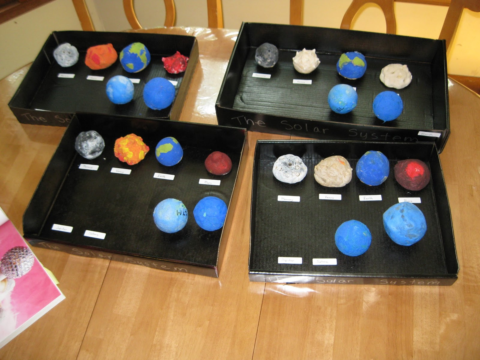 solar system model project
