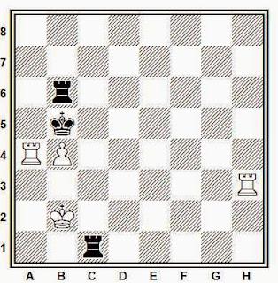 Posición de la partida de ajedrez Prokes - Balogh (La Haya, 1928)