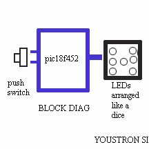 block diagram led dice