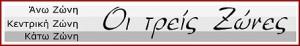 Graphology02 zones 300x46 ΔΕΙΤΕ: Τι σημαίνει ο γραφικός χαρακτήρας;