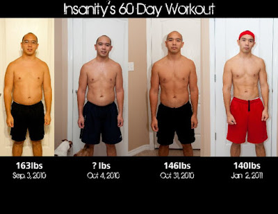 Real Results with Beachbody Challenge Groups - Fermin Banawa