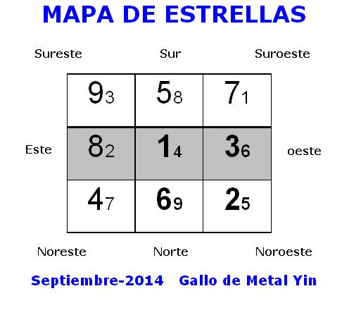 Estrellas-voladoras-Septiembre-2014-Feng-shui-siria-grandet