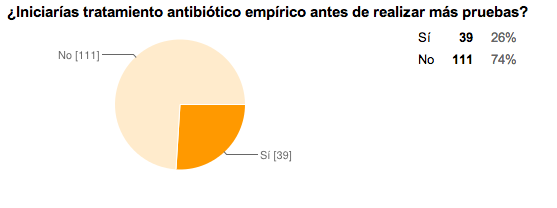 Infecciones por proteus mirabilis caso 28 infectosos el blog de las enfermedades infecciosas - Liquido preseminal vih casos ...