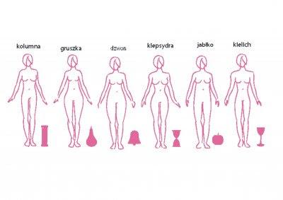 zvětšení prsou, prsa – Recenze, cena, jak to funguje, recenze, zkušenosti, složení, dávkování, nežádoucí účinky, kde koupit