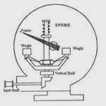 Tachometer; Mechanical