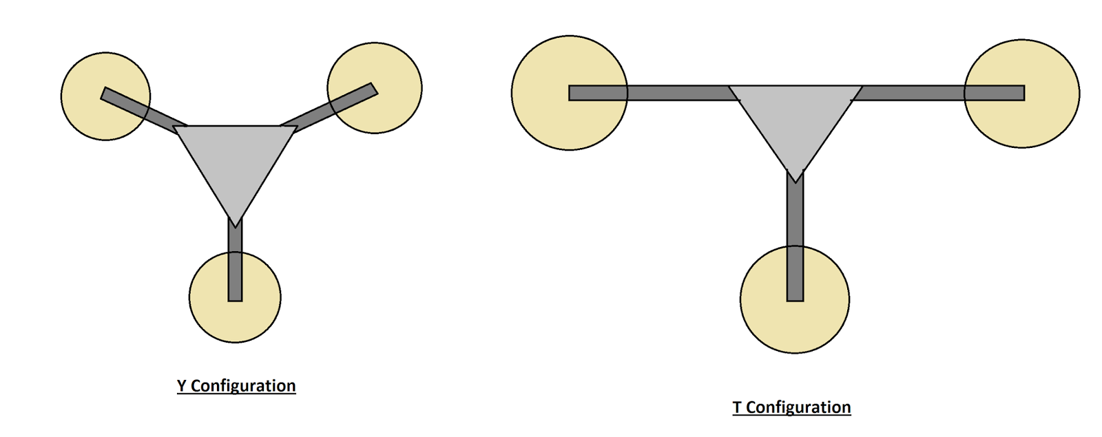 Basic Design (just created in paint):