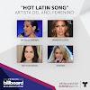 """Natti Natasha Nominada Como """"Artista femenina del año"""" En Billboard 2016"""