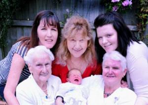 Most living generations