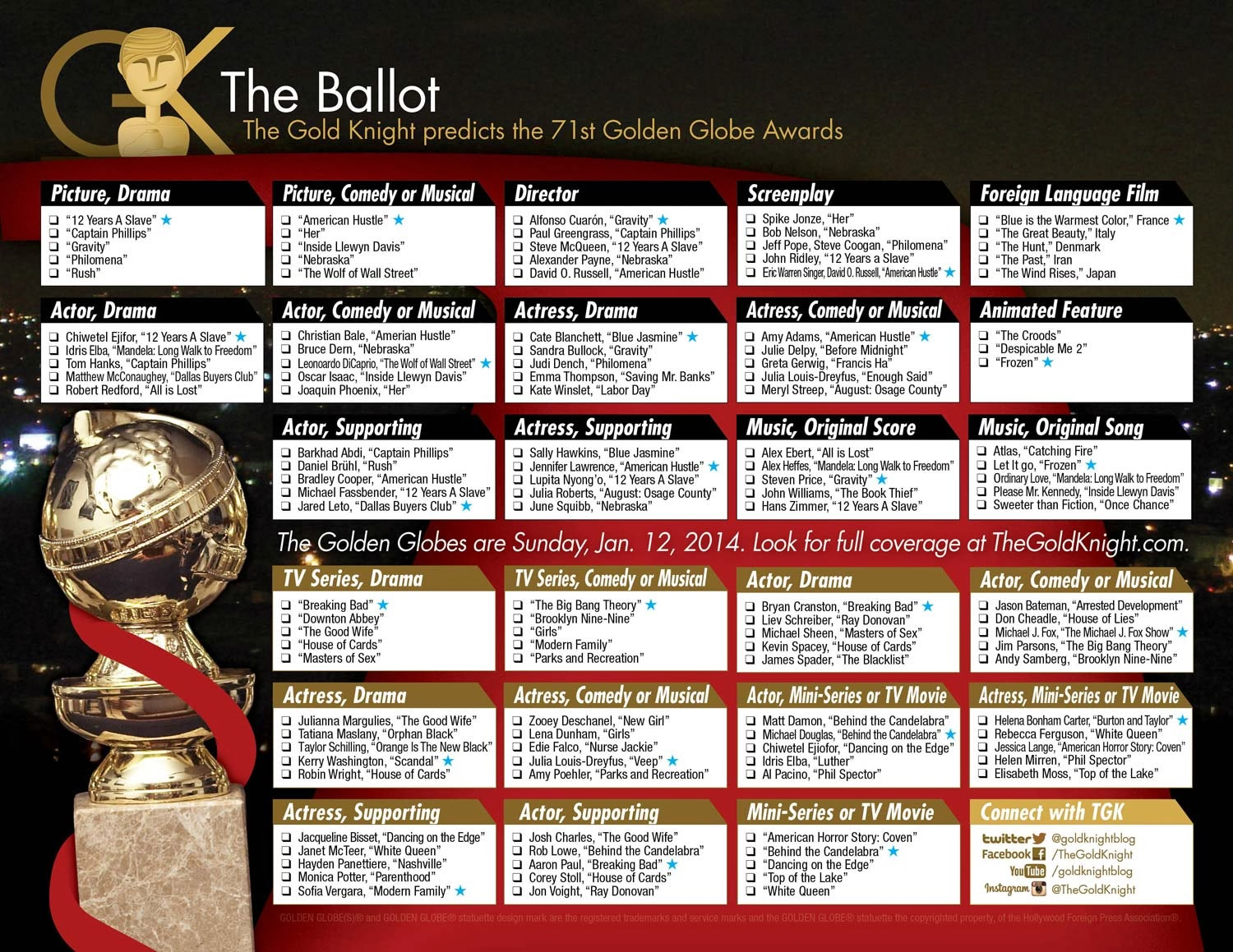 Printable 2014 Academy Awards Ballot | Party Invitations Ideas