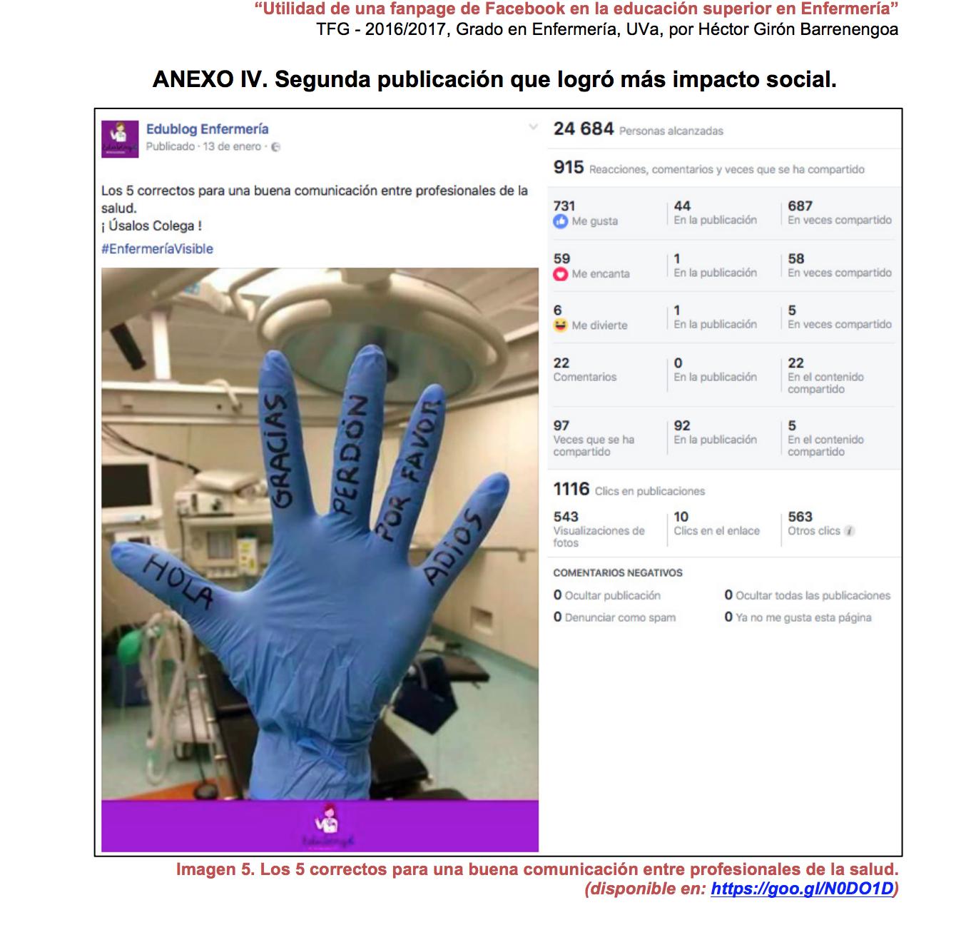 Utilidad de la Fanpage del Edublog Enfermeria