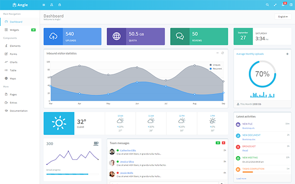 Download Angle - Bootstrap Admin App + AngularJS | {hit}bootstrap