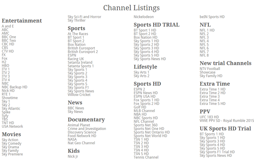 List of channels on Sky UK and Ireland TVCL TV