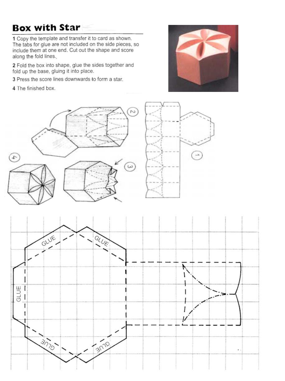 Thetincat box star template