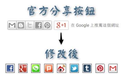 [教學] 改造 Blogger 官方分享按鈕﹍新增熱門社交分享按鈕
