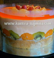 Aneka Pudding