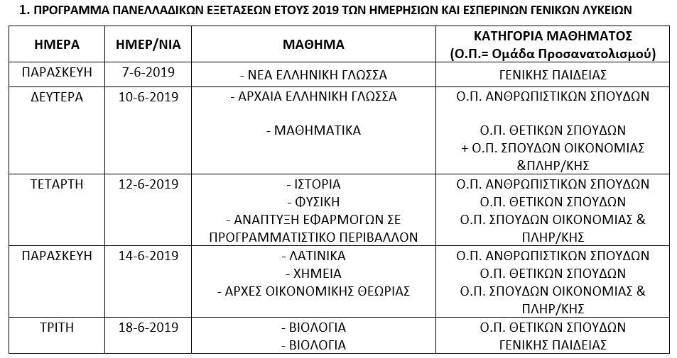 προγραμμα πανελλαδικων 2019