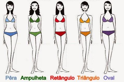 Saiba qual é o seu Biótipo e aprenda a vestir-se para o seu tipo de corpo. Valorize a sua Silhueta e a sua Imagem. Dicas de Moda e Imagem da Personal Stylist Cláudia Nascimento no Blog de Moda Style Statement. Consultoria de imagem. Valorização pessoal. Blog de moda portugal, blogues de moda portugueses. Biótipos. Morfologias. Qual é o seu biótipo? Ampulheta, Pêra, Oval, Triângulo invertido.