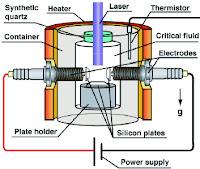 Auger Xray Spectroscopy4
