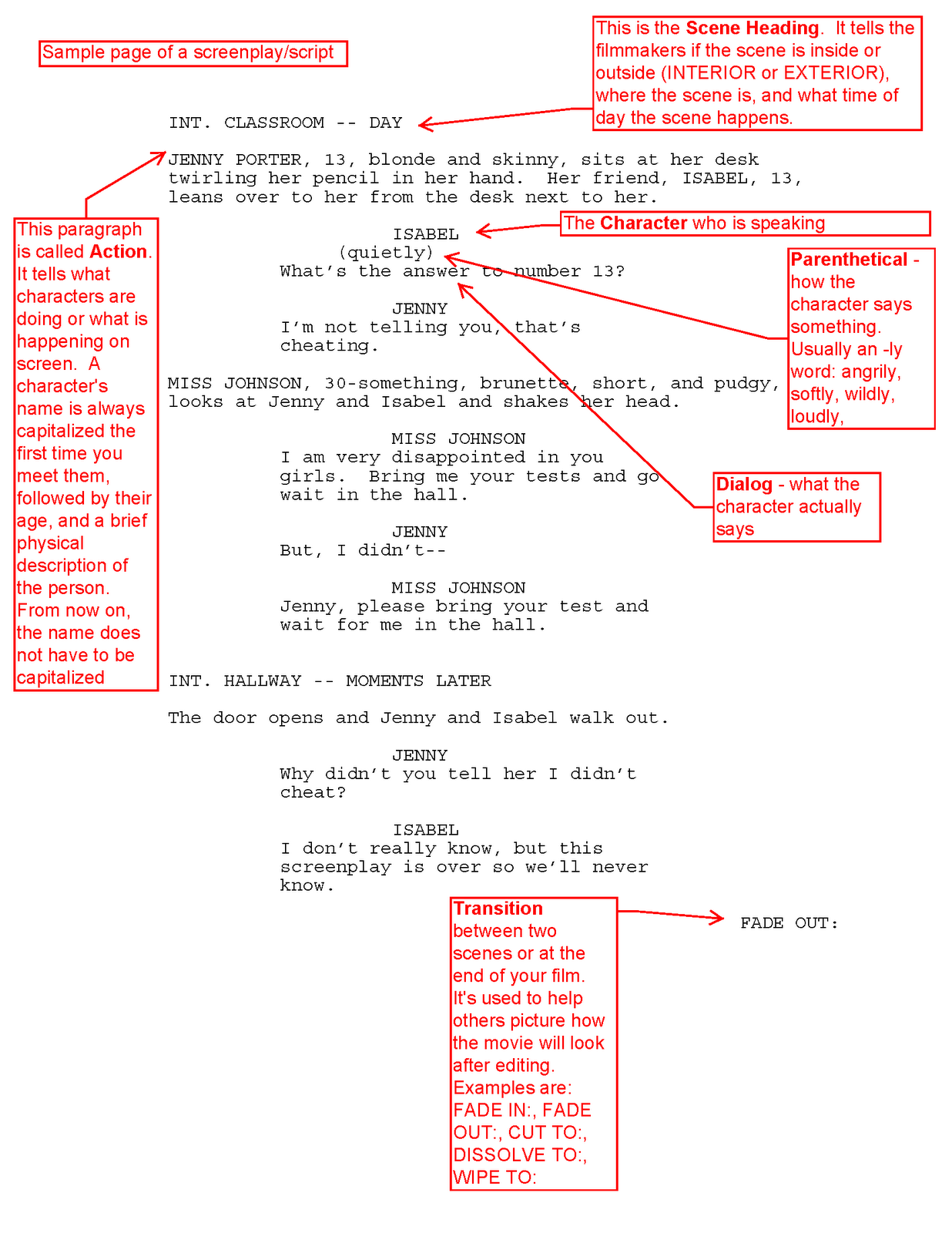 how to create a screenplay