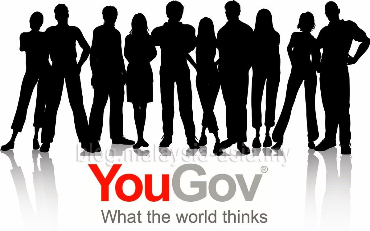 YouGov Surveys Malaysia