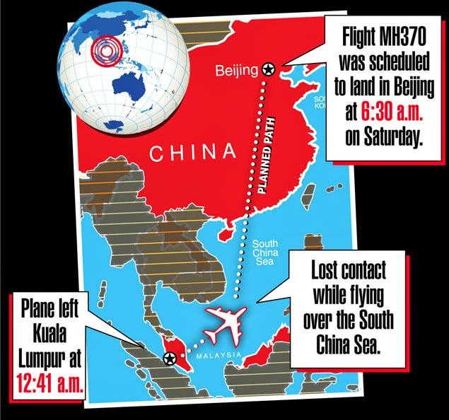 MH 370: Time to Speculate