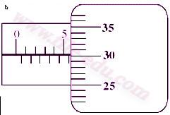 Besaran dan Satuan Mikrometer Skrup
