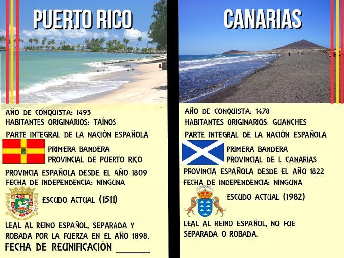 Puerto Rico pasa a ser Colonia del Reino Español