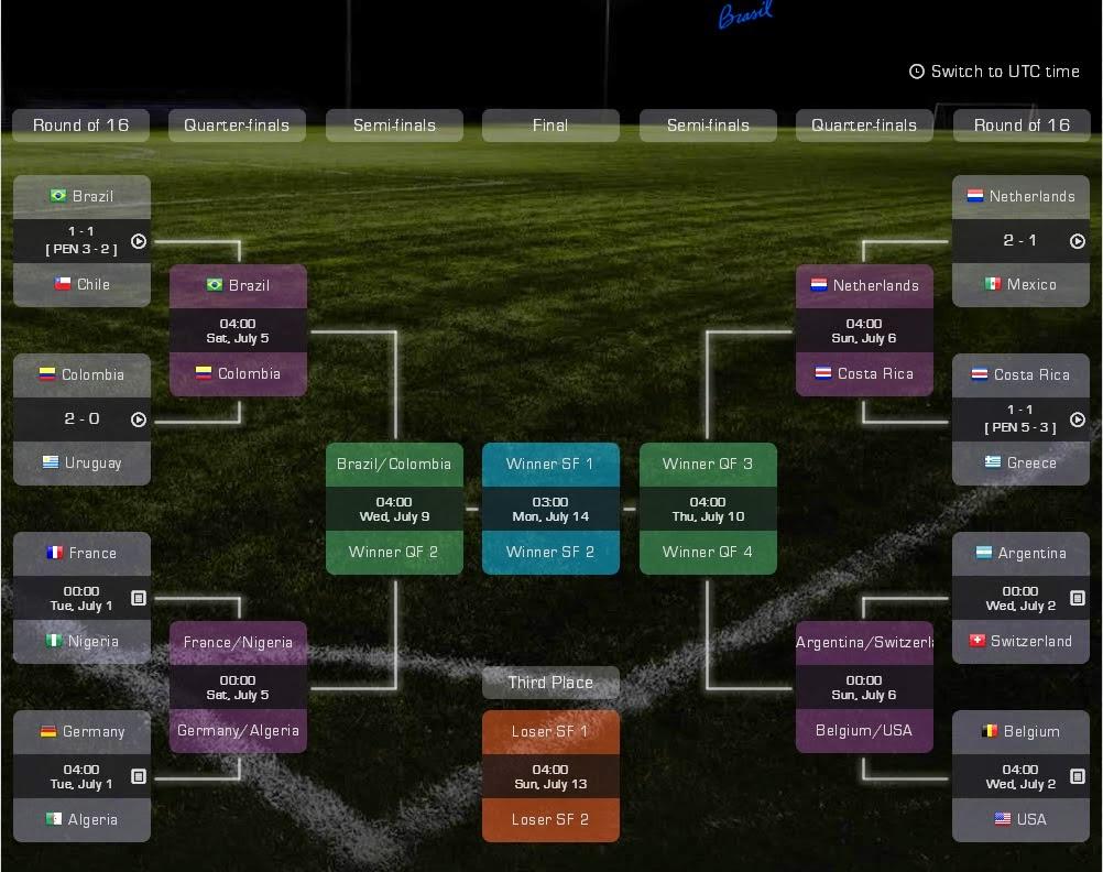Keputusan Piala Dunia 30-06-2014