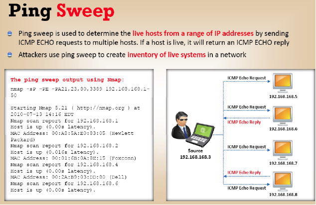 ping sweeps Pingsweep is a must have tool in an large enterprise environment there's no doubt about it if you manage a large number of network devices and/or a large number of servers in an enterprise setting, chances are you will have the need to perform a ping sweep every now and then.