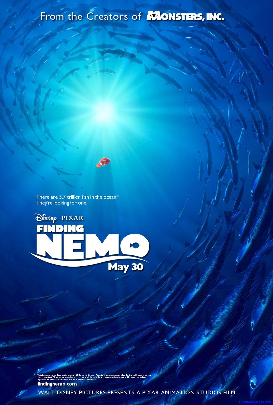 http://1.bp.blogspot.com/-3VfbzEWIXGw/TvRuhUU-IpI/AAAAAAAACdM/TtvF2c2ASc4/s1600/Anima%25C3%25A7%25C3%25A3o+-+Finding+Nemo.jpg
