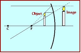 Fisica Optica Tema La Luz