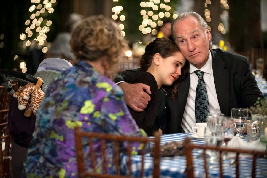 Parenthood - Episode 6.13 (Series Finale) - May God Bless And Keep You Always - Promotional Photos