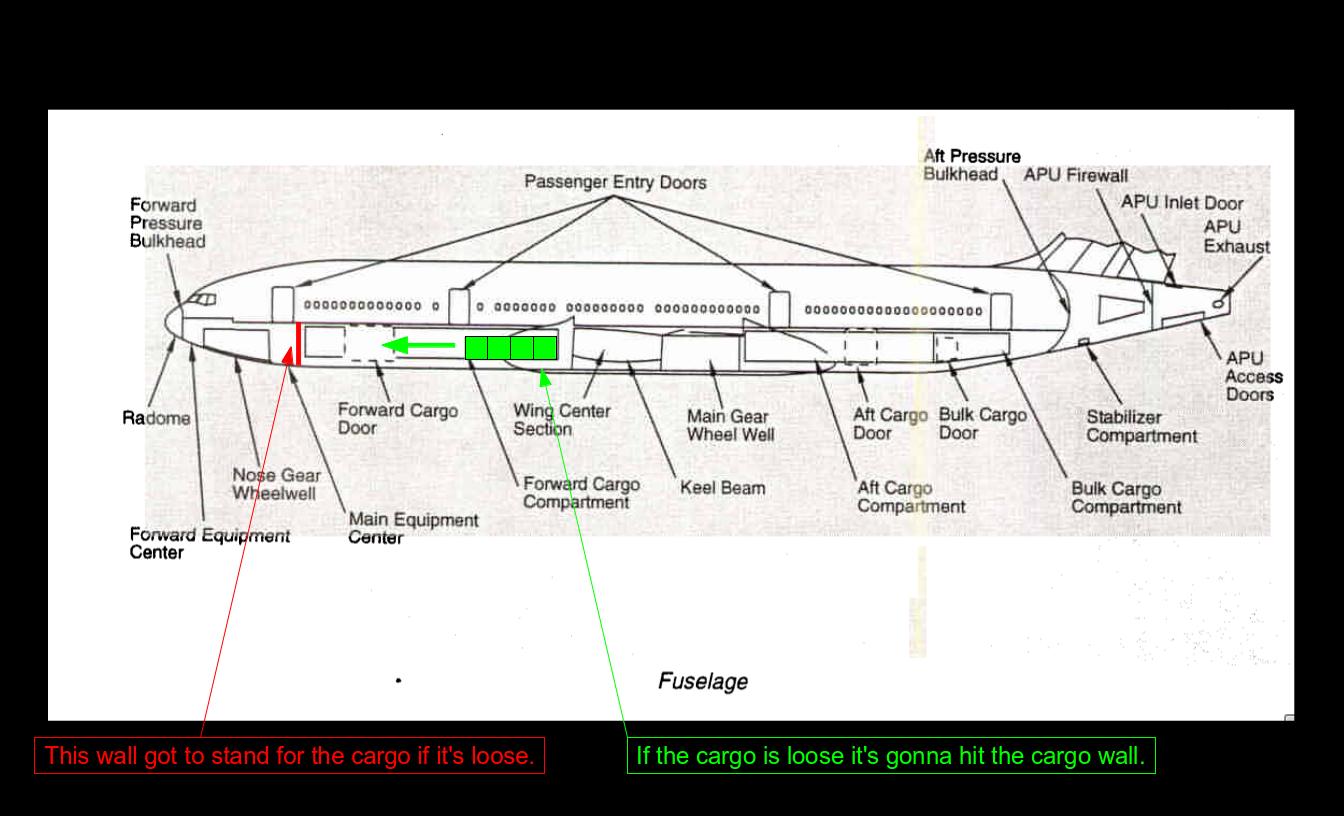 MH370 cargo loose