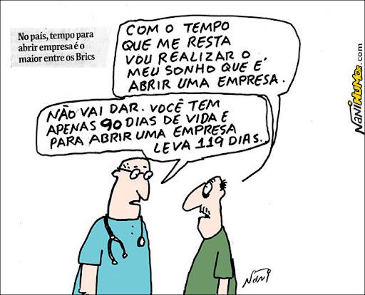 Tempo para abrir empresa no Brasil é o maior entre os BRICS