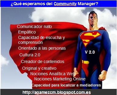 Community Manager funciones