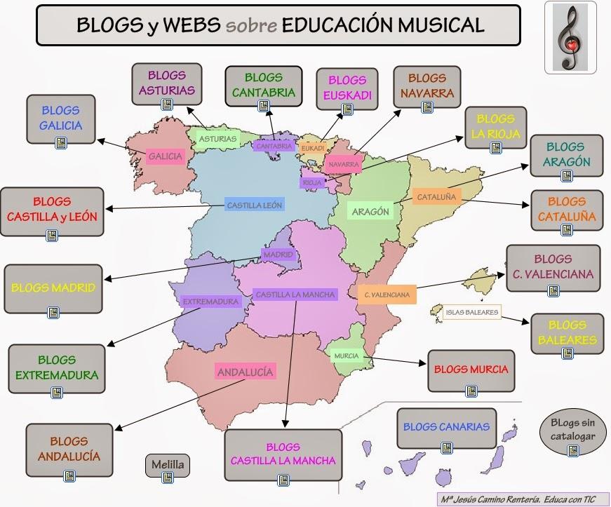 http://cmapspublic.ihmc.us/rid=1JVDYBX3T-1TW6THP-10TW/blogs-musica-comunidades.cmap