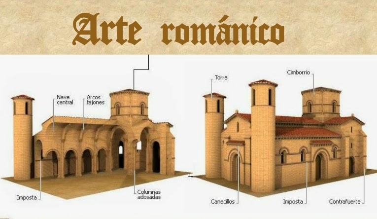 arte para ni os principales caracter sticas de la On arquitectura romanica caracteristicas