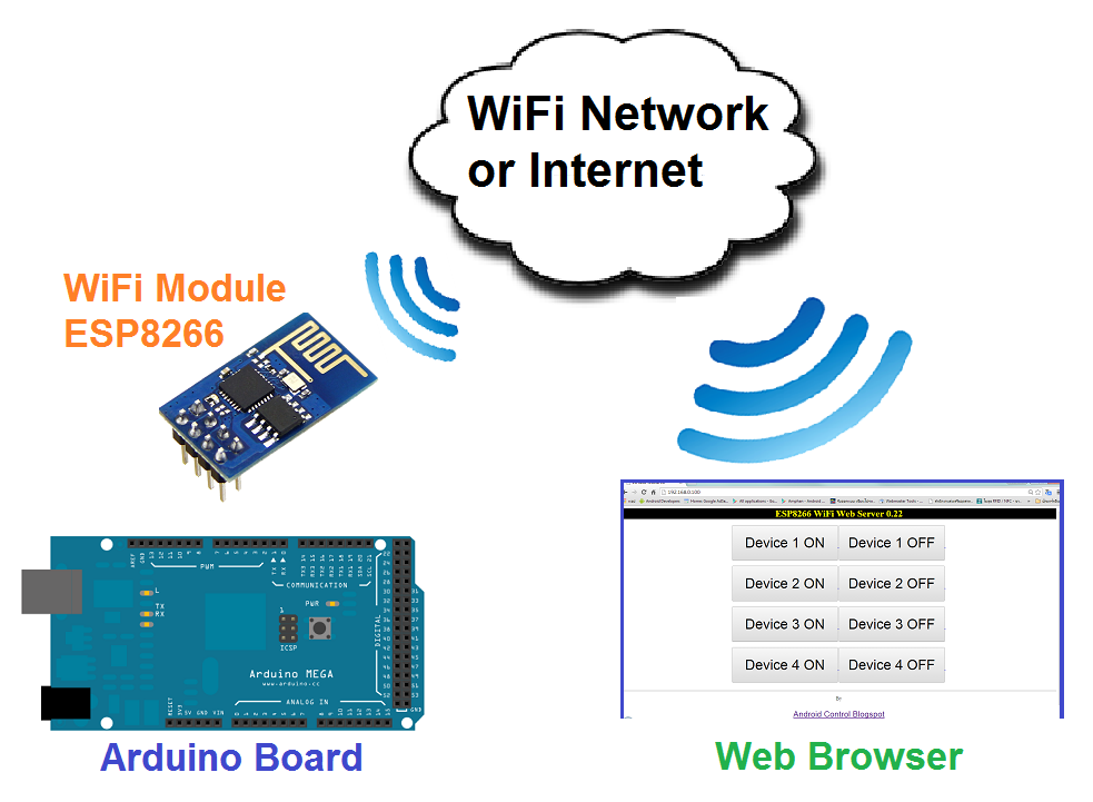 Microcontroller Projects  Arduino   Esp8266 Wifi Web Server