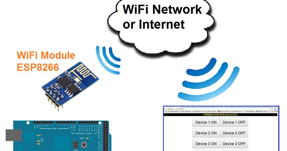 ESP8266 WiFi module - tomeko