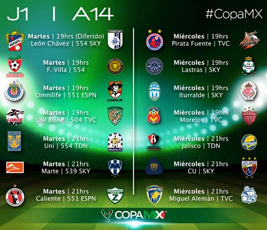 Partidos Jornada 1 Copa MX Apertura 2014