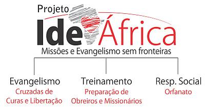 Conheça o Projeto ide África...