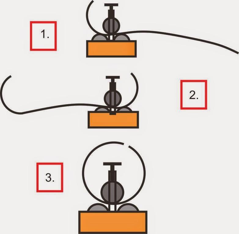 Metode pengerollan plat