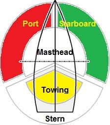 navigation lights for ships pdf