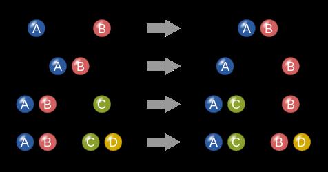 Ecuacion de la fotosintesis balanceada 63