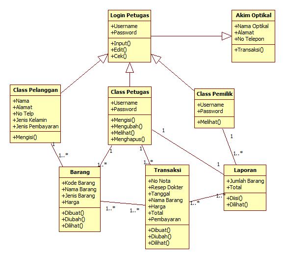 Tutorial Kampuscom Kumpulan Tutorial