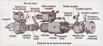 despiece motor de arranque